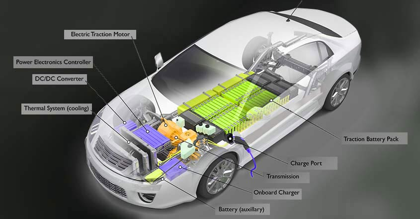 No engine and gearbox, this is how electric cars work