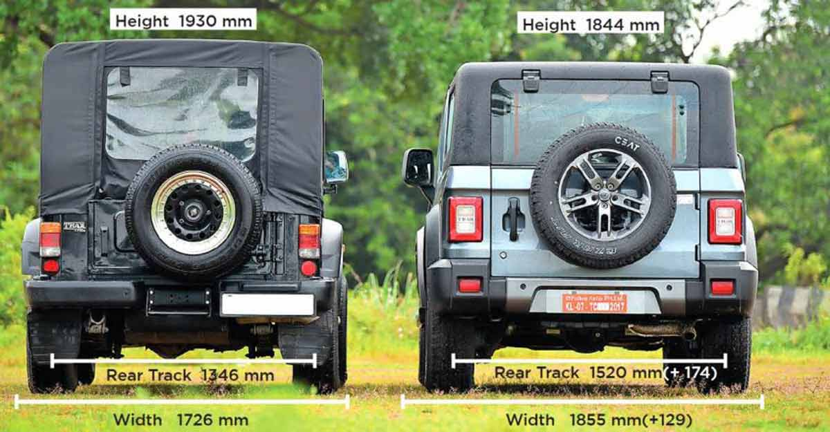 How the new Thar is different from the old