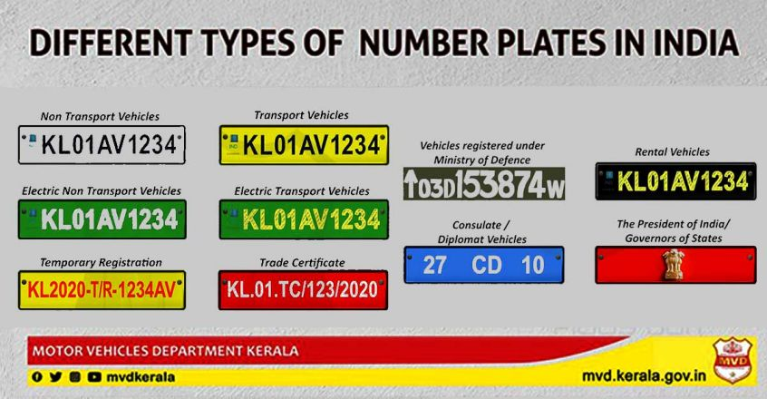 Why do vehicles have number plates with different colours?