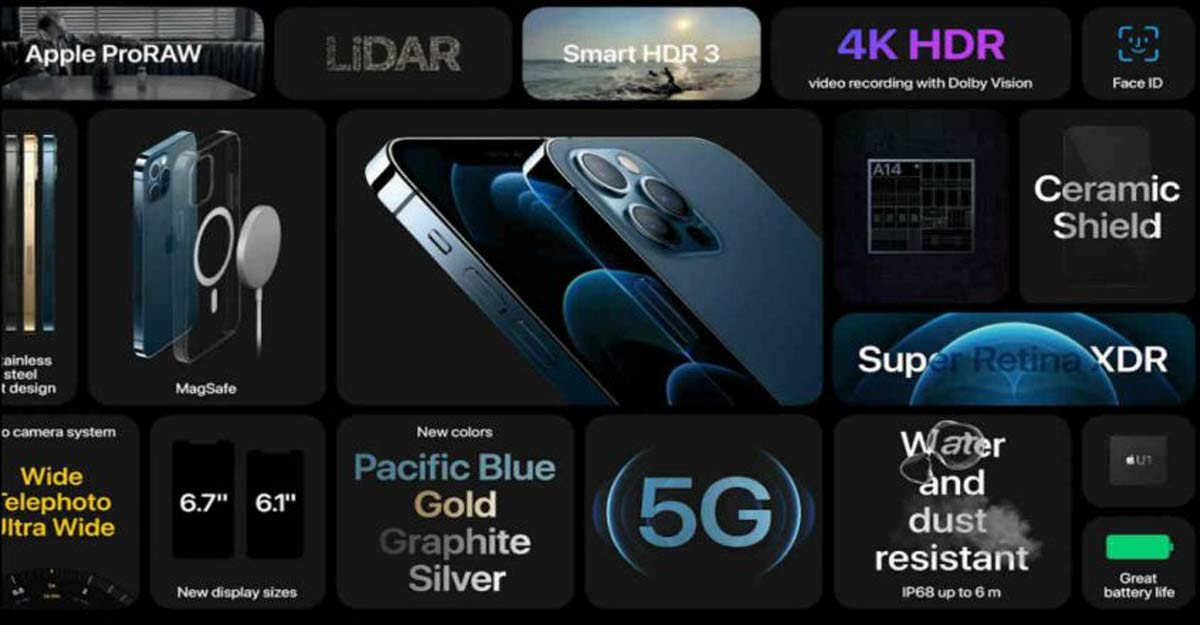 Ceramic shield, 5G: Here's all that's new in iPhone 12