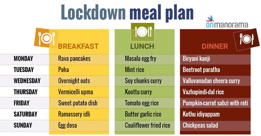 lock-down-meal-plan