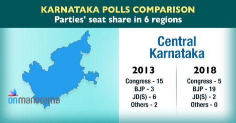 Central-Karnataka--new