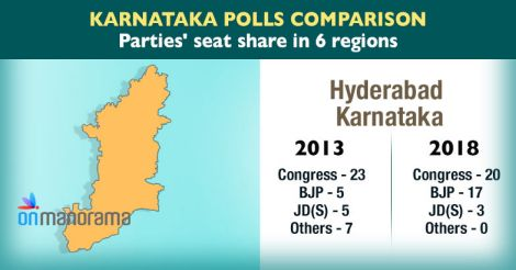 Hyderabad-Karnataka--new