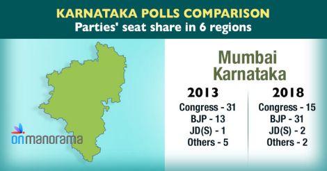 Mumbai-Karnataka-new