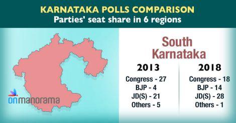 South--Karnataka-new