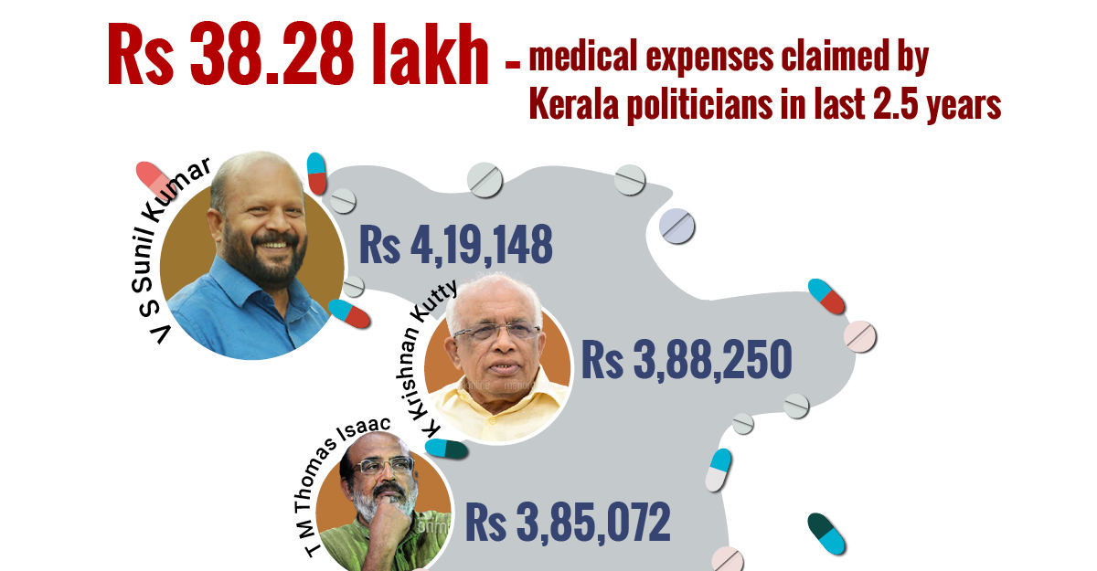 medical-expenses-infographics-1