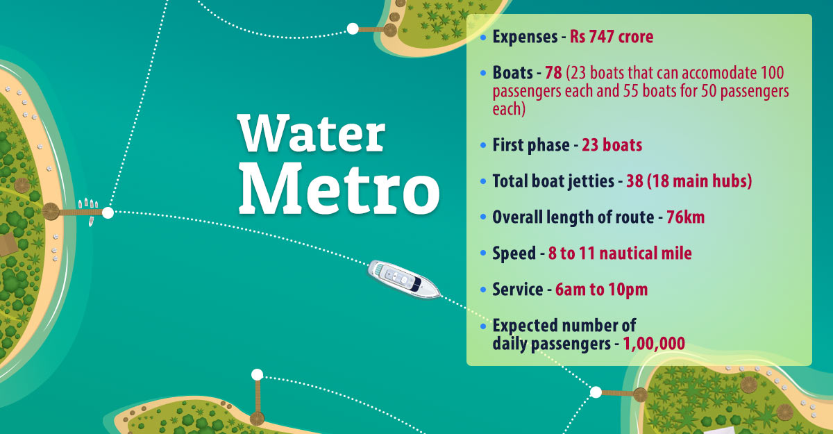 water-metro-image-ed