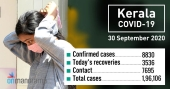 Kerala records highest single-day spike of 8,830 COVID cases on Wednesday, 87% via contact