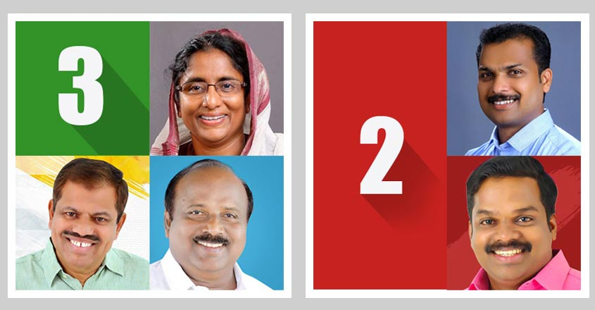 Analysing Kerala Bypoll Results