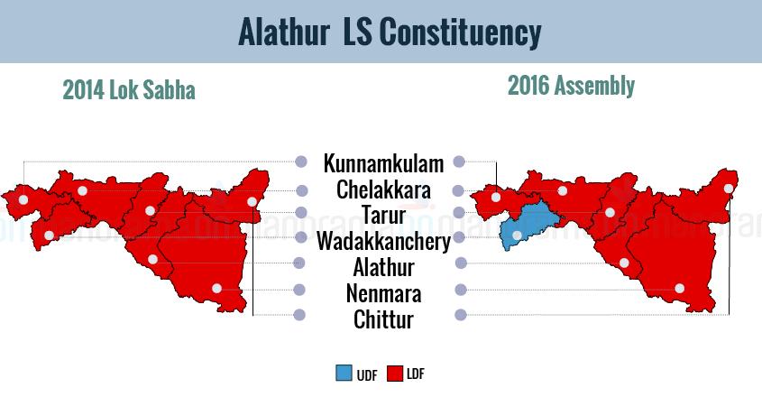 Alathur Lok Sabha Constituency | Elections 2019