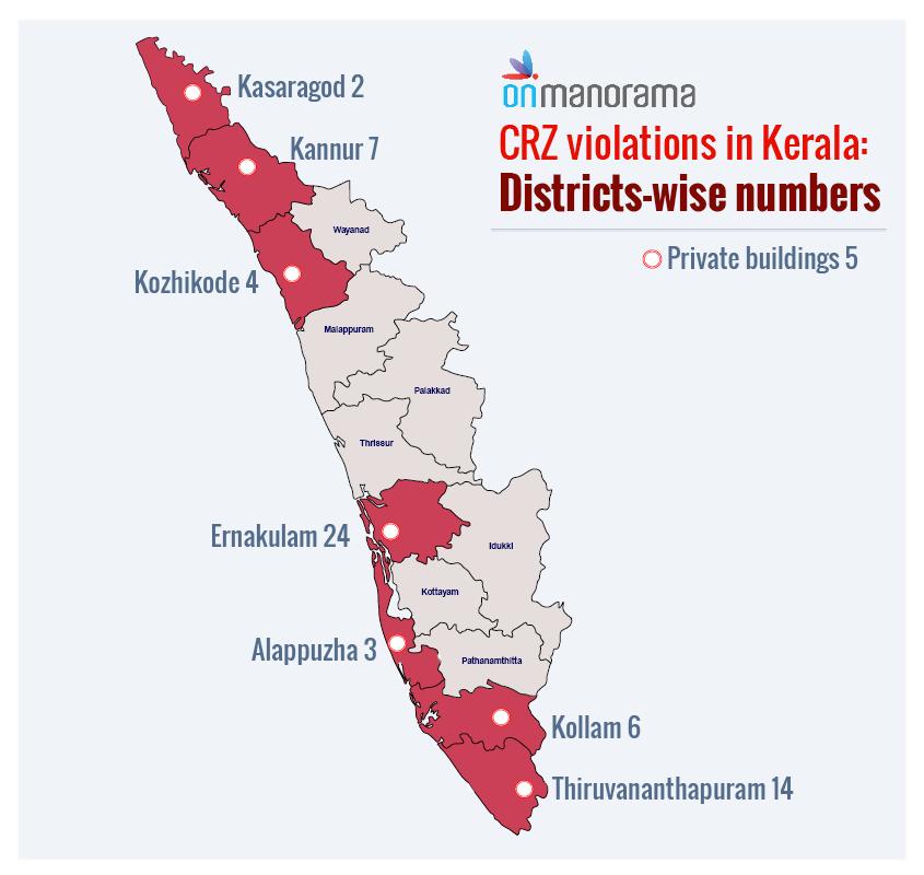 CRZ violations in Kerala