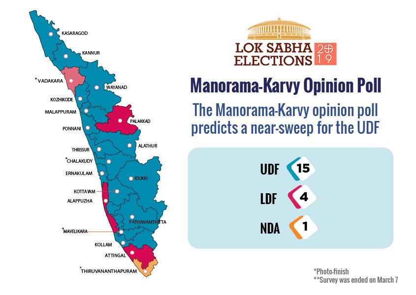 Manorama News-Karvy Opinion Poll
