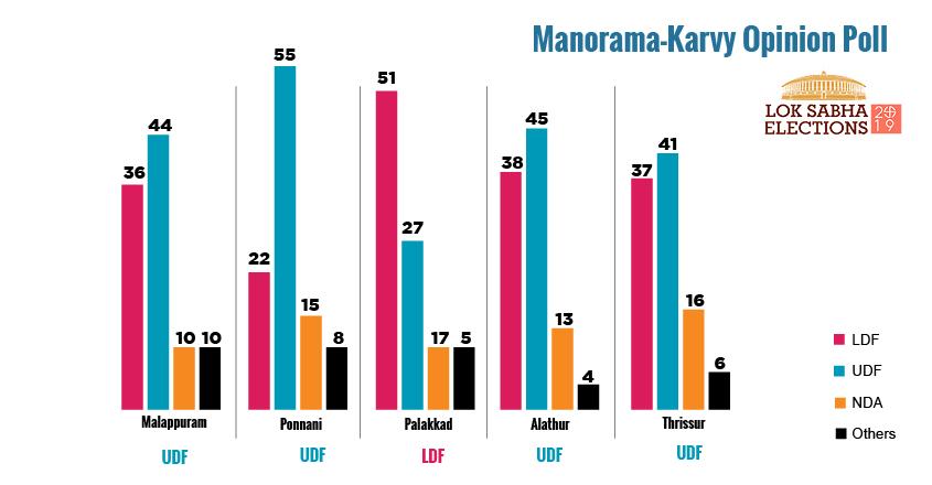 manoramanews-karvy3