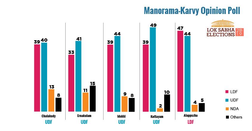 manoramanews-karvy4
