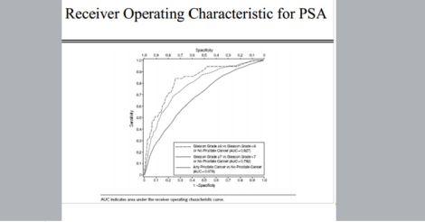 Graph PSA